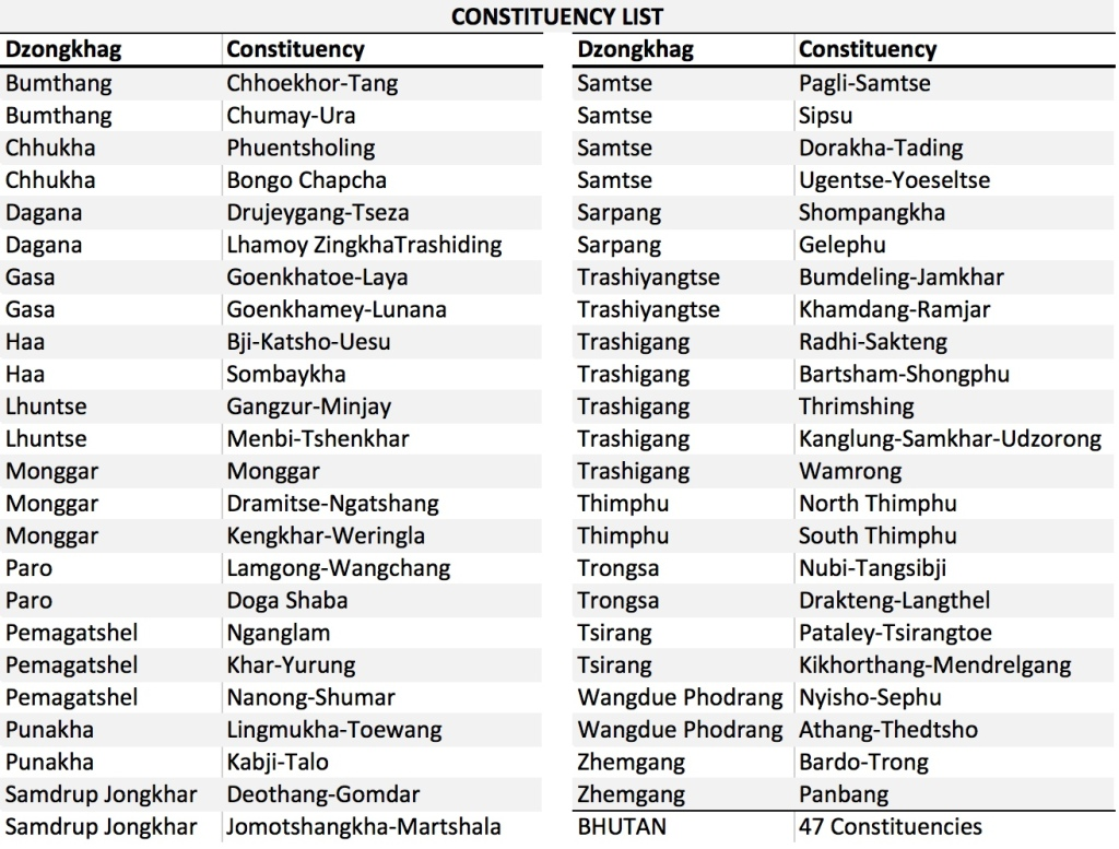 BT Constituencies